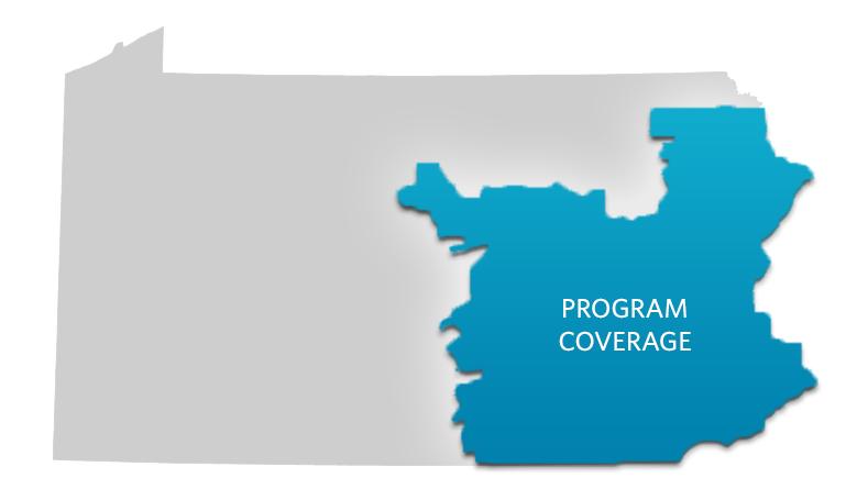 Program Coverage